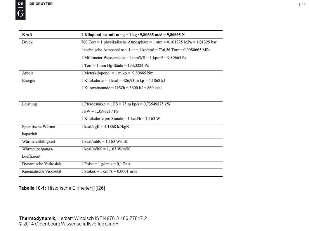 Thermodynamik, Herbert Windisch ISBN 978-3-486-77847-2 © 2014 Oldenbourg Wissenschaftsverlag GmbH 171 Tabelle 10-1: Historische Einheiten[1][26]
