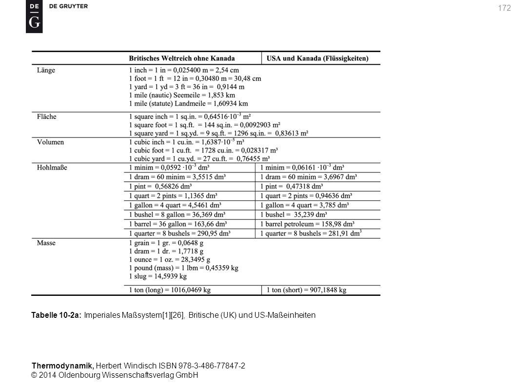 Thermodynamik, Herbert Windisch ISBN 978-3-486-77847-2 © 2014 Oldenbourg Wissenschaftsverlag GmbH 172 Tabelle 10-2a: Imperiales Maßsystem[1][26], Britische (UK) und US-Maßeinheiten