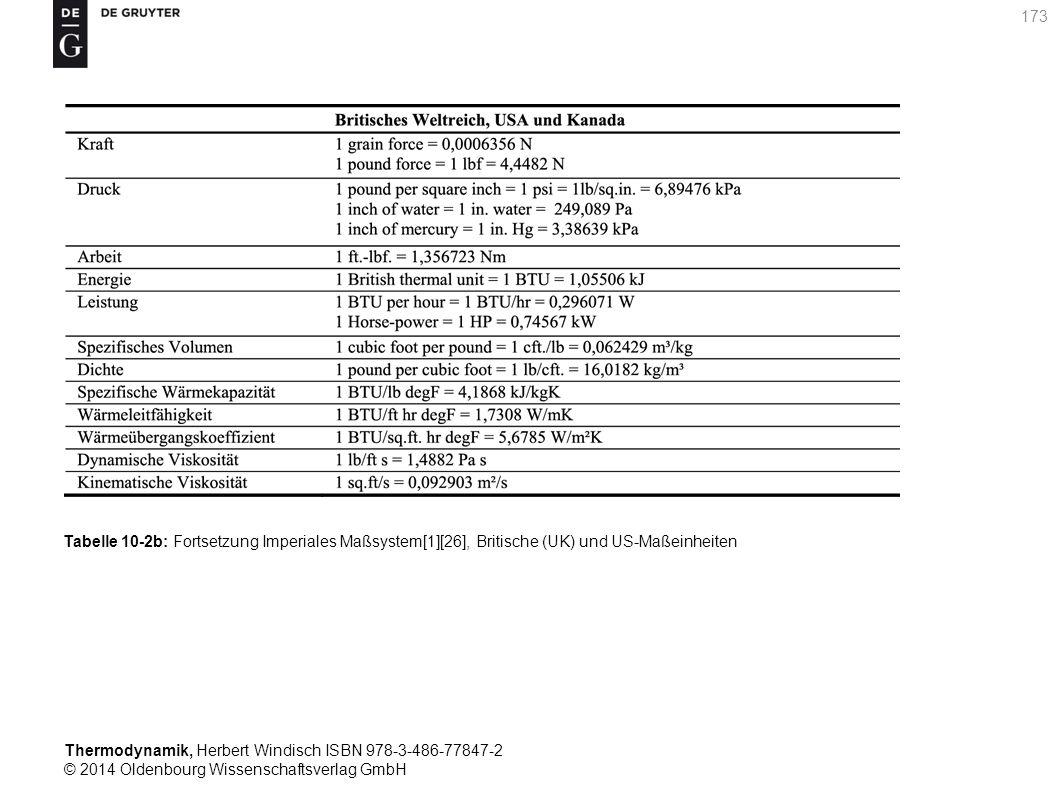Thermodynamik, Herbert Windisch ISBN 978-3-486-77847-2 © 2014 Oldenbourg Wissenschaftsverlag GmbH 173 Tabelle 10-2b: Fortsetzung Imperiales Maßsystem[1][26], Britische (UK) und US-Maßeinheiten