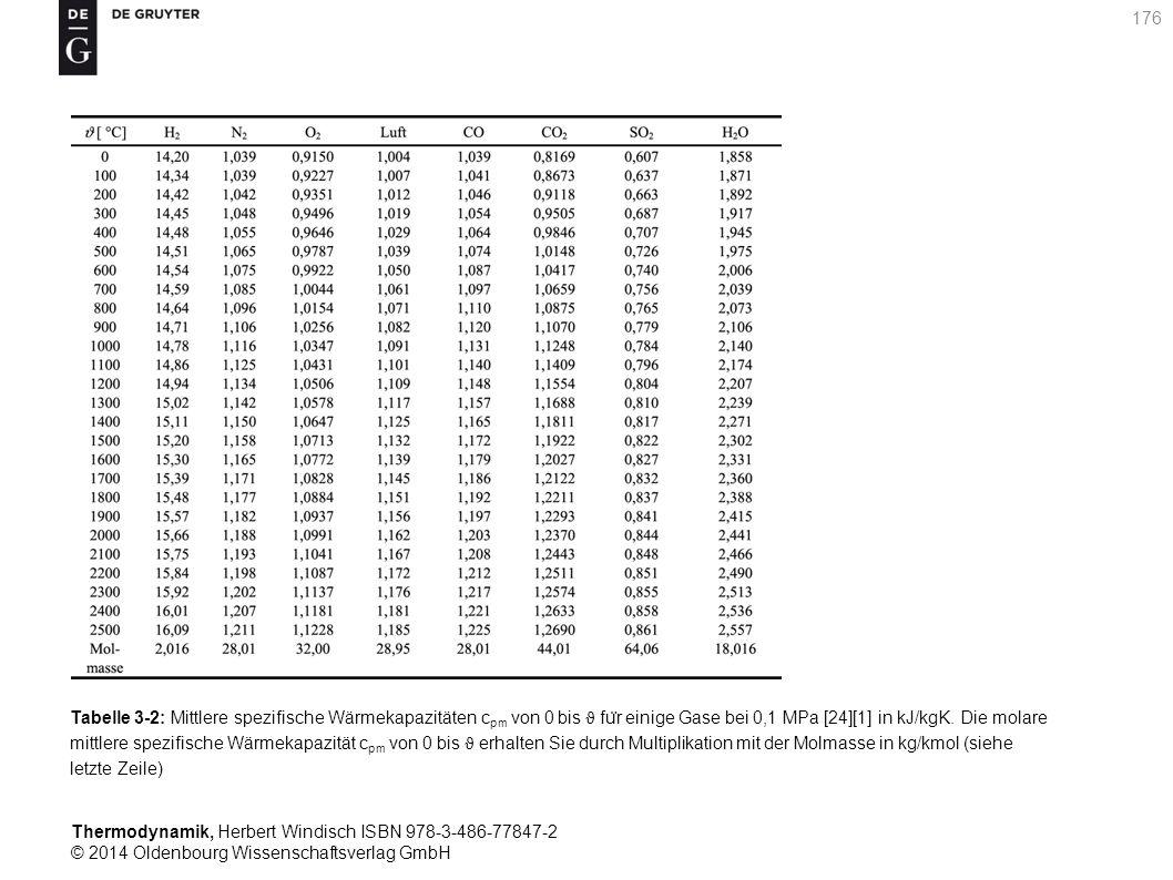 Thermodynamik, Herbert Windisch ISBN 978-3-486-77847-2 © 2014 Oldenbourg Wissenschaftsverlag GmbH 176 Tabelle 3-2: Mittlere spezifische Wärmekapazitäten c pm von 0 bis ϑ fu ̈ r einige Gase bei 0,1 MPa [24][1] in kJ/kgK.