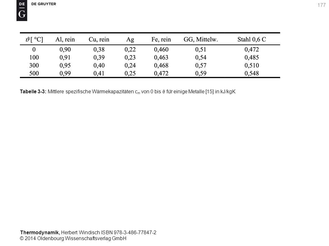Thermodynamik, Herbert Windisch ISBN 978-3-486-77847-2 © 2014 Oldenbourg Wissenschaftsverlag GmbH 177 Tabelle 3-3: Mittlere spezifische Wärmekapazitäten c m von 0 bis ϑ fu ̈ r einige Metalle [15] in kJ/kgK
