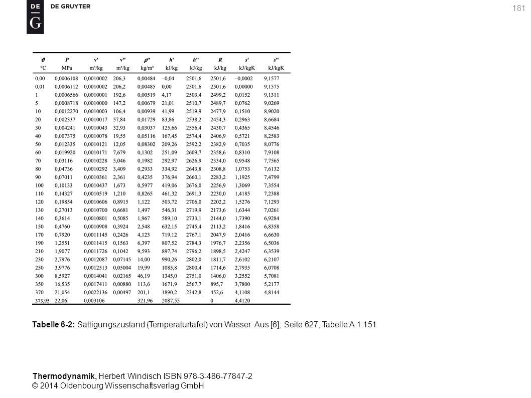 Thermodynamik, Herbert Windisch ISBN 978-3-486-77847-2 © 2014 Oldenbourg Wissenschaftsverlag GmbH 181 Tabelle 6-2: Sättigungszustand (Temperaturtafel) von Wasser.