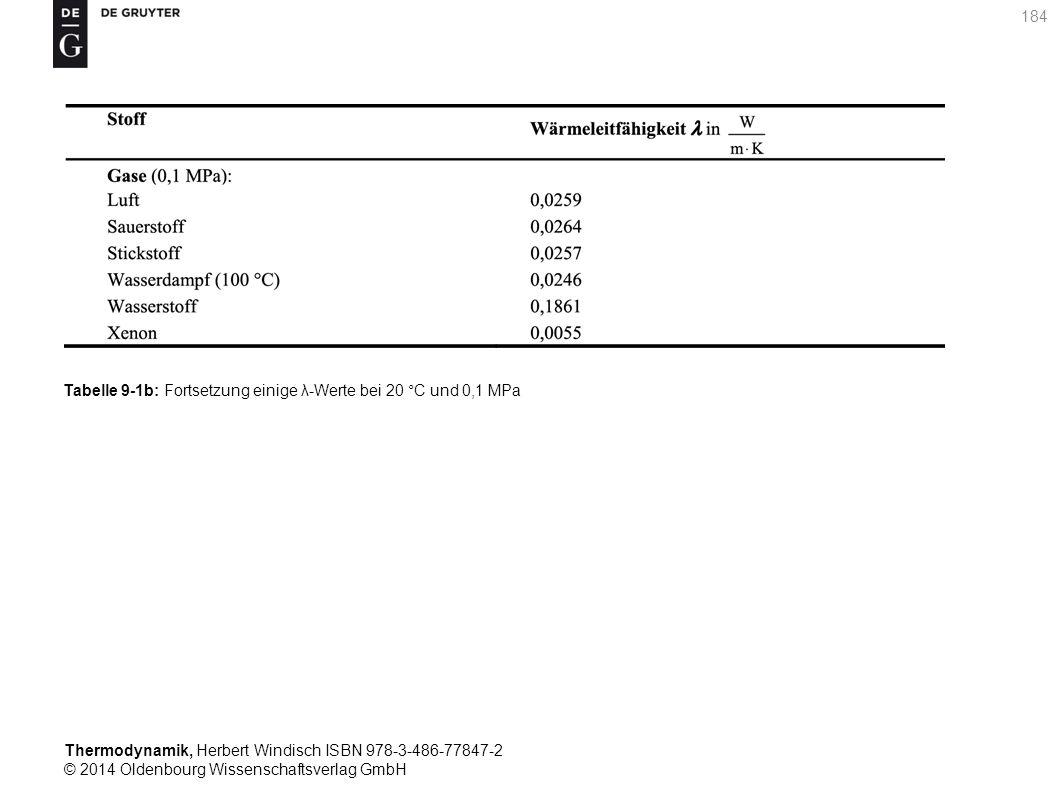 Thermodynamik, Herbert Windisch ISBN 978-3-486-77847-2 © 2014 Oldenbourg Wissenschaftsverlag GmbH 184 Tabelle 9-1b: Fortsetzung einige λ-Werte bei 20 °C und 0,1 MPa