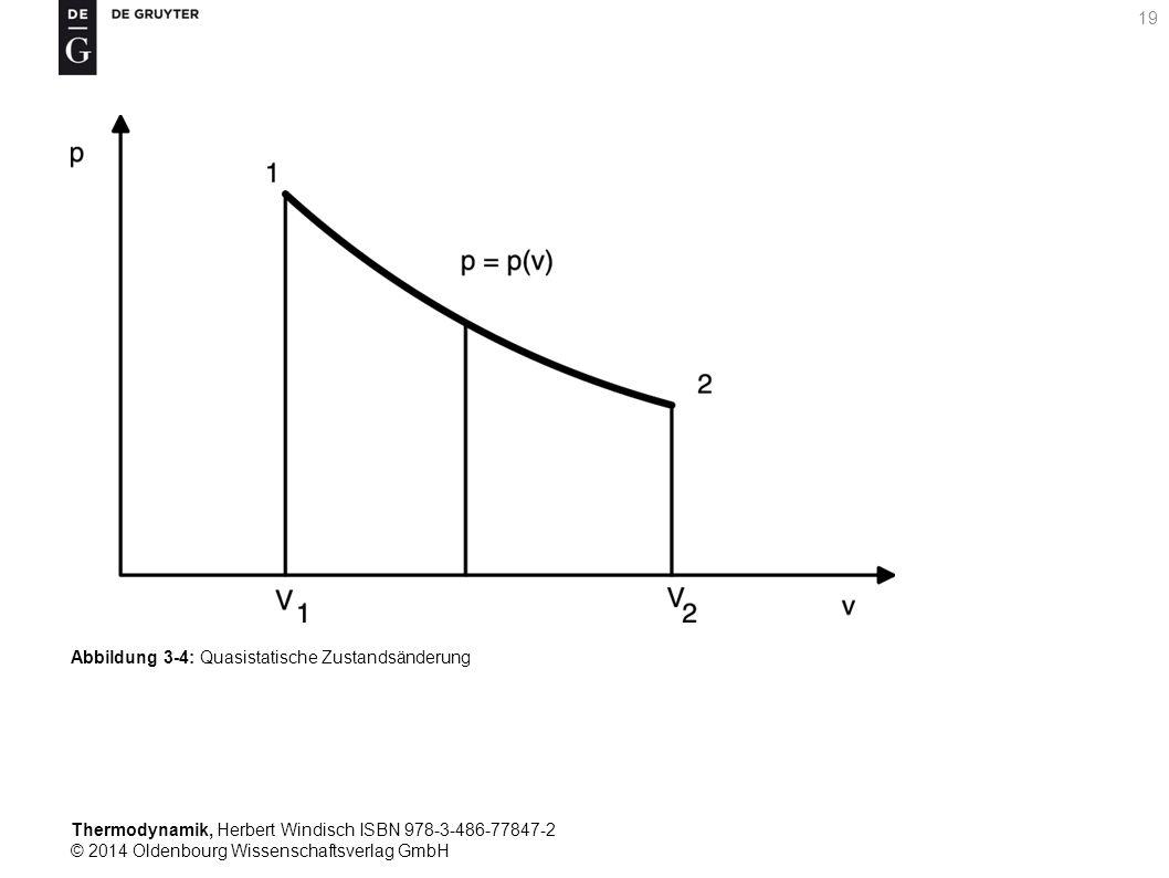 Thermodynamik, Herbert Windisch ISBN 978-3-486-77847-2 © 2014 Oldenbourg Wissenschaftsverlag GmbH 19 Abbildung 3-4: Quasistatische Zustandsänderung