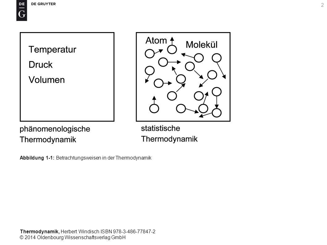 Thermodynamik, Herbert Windisch ISBN 978-3-486-77847-2 © 2014 Oldenbourg Wissenschaftsverlag GmbH 2 Abbildung 1-1: Betrachtungsweisen in der Thermodynamik
