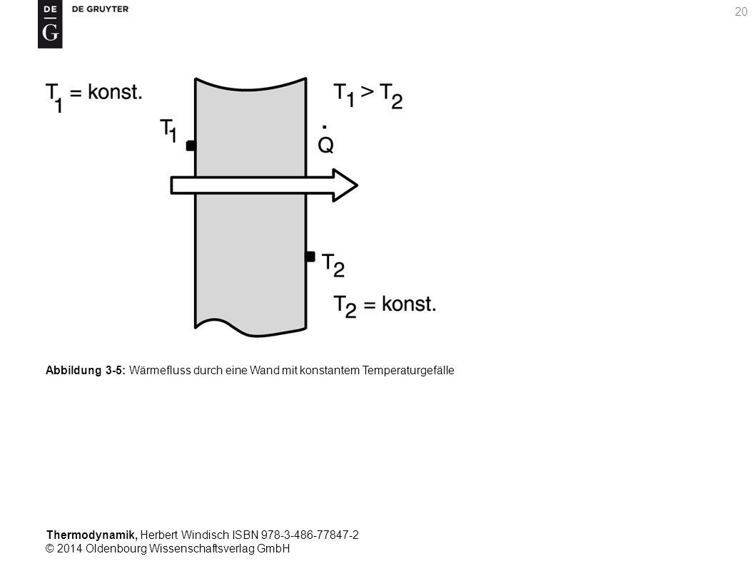 Thermodynamik, Herbert Windisch ISBN 978-3-486-77847-2 © 2014 Oldenbourg Wissenschaftsverlag GmbH 20 Abbildung 3-5: Wärmefluss durch eine Wand mit konstantem Temperaturgefälle