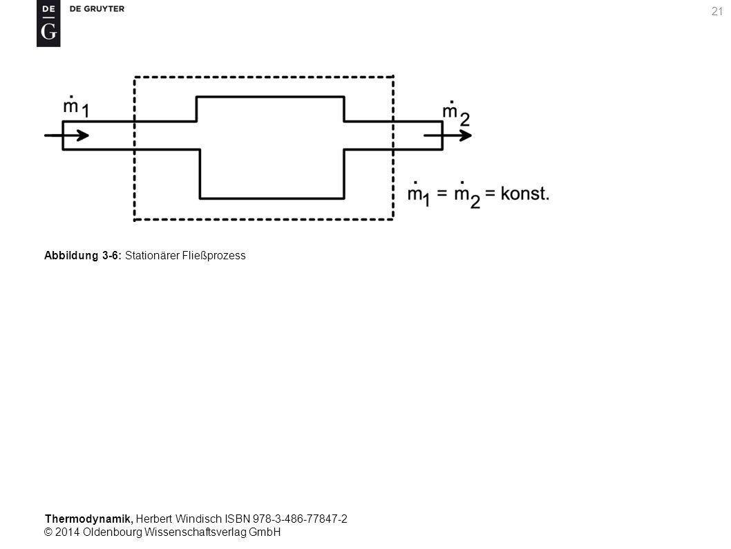 Thermodynamik, Herbert Windisch ISBN 978-3-486-77847-2 © 2014 Oldenbourg Wissenschaftsverlag GmbH 21 Abbildung 3-6: Stationärer Fließprozess