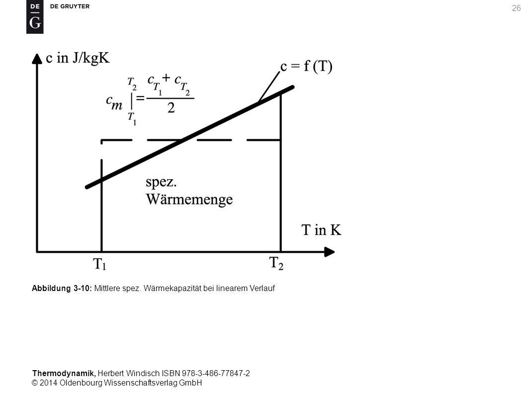 Thermodynamik, Herbert Windisch ISBN 978-3-486-77847-2 © 2014 Oldenbourg Wissenschaftsverlag GmbH 26 Abbildung 3-10: Mittlere spez.