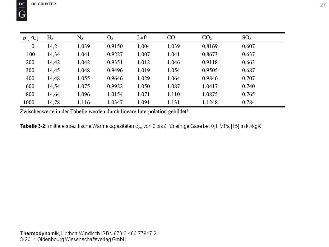 Thermodynamik, Herbert Windisch ISBN 978-3-486-77847-2 © 2014 Oldenbourg Wissenschaftsverlag GmbH 27 Tabelle 3-2: mittlere spezifische Wärmekapazitäten c pm von 0 bis ϑ fu ̈ r einige Gase bei 0,1 MPa [15] in kJ/kgK