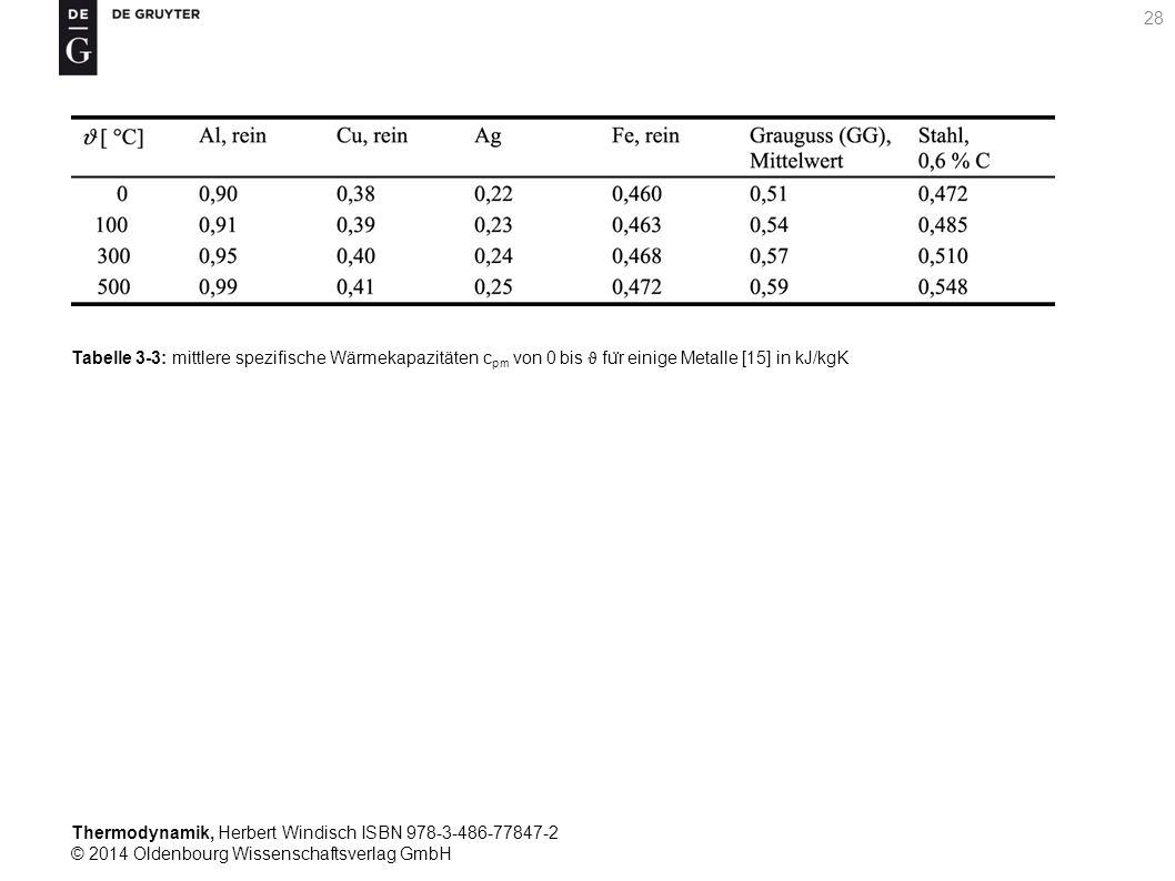 Thermodynamik, Herbert Windisch ISBN 978-3-486-77847-2 © 2014 Oldenbourg Wissenschaftsverlag GmbH 28 Tabelle 3-3: mittlere spezifische Wärmekapazitäten c pm von 0 bis ϑ fu ̈ r einige Metalle [15] in kJ/kgK
