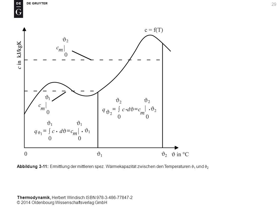 Thermodynamik, Herbert Windisch ISBN 978-3-486-77847-2 © 2014 Oldenbourg Wissenschaftsverlag GmbH 29 Abbildung 3-11: Ermittlung der mittleren spez.