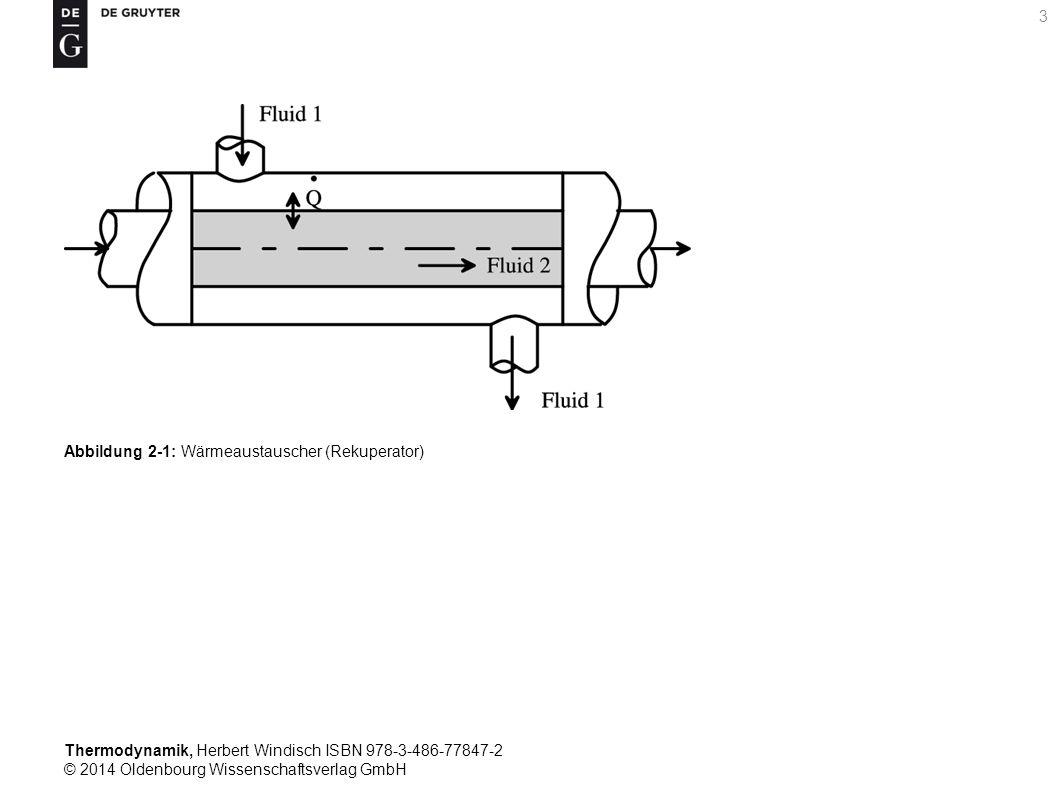 Thermodynamik, Herbert Windisch ISBN 978-3-486-77847-2 © 2014 Oldenbourg Wissenschaftsverlag GmbH 3 Abbildung 2-1: Wärmeaustauscher (Rekuperator)