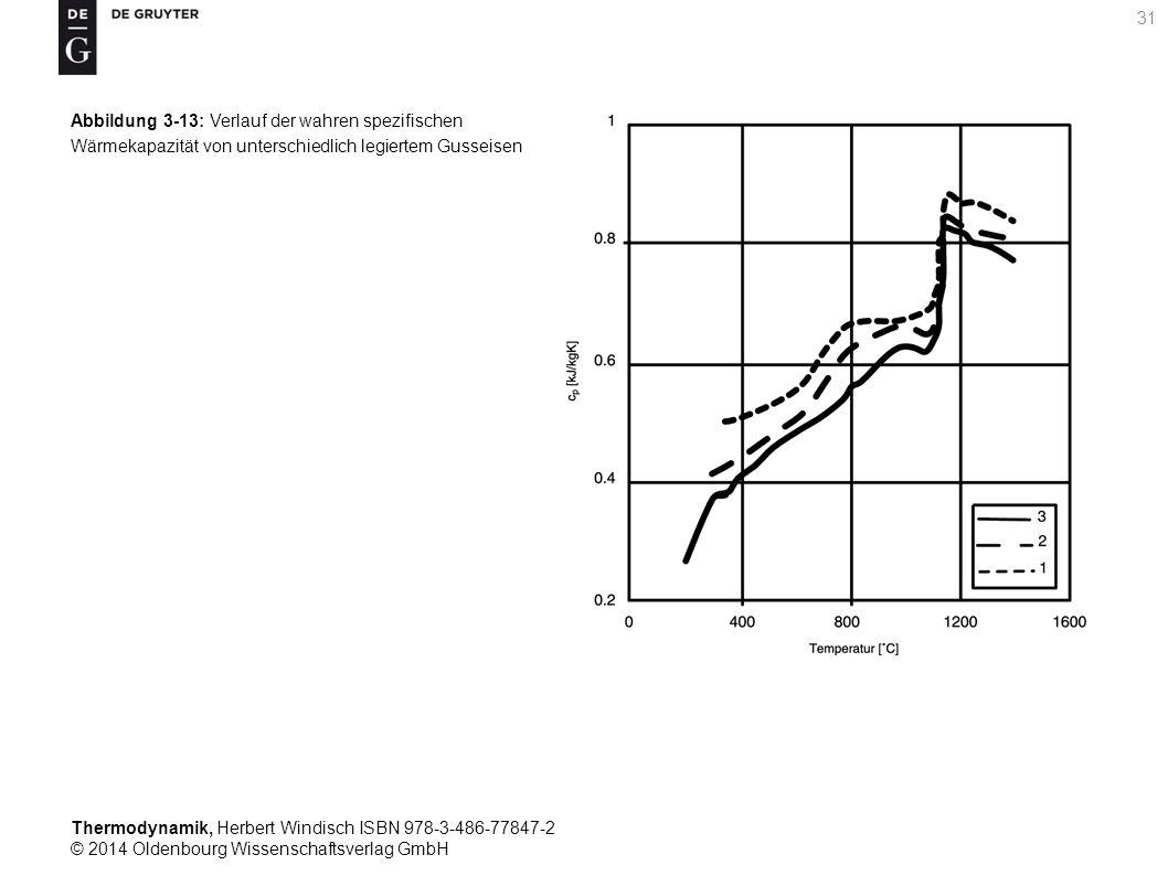 Thermodynamik, Herbert Windisch ISBN 978-3-486-77847-2 © 2014 Oldenbourg Wissenschaftsverlag GmbH 31 Abbildung 3-13: Verlauf der wahren spezifischen Wärmekapazität von unterschiedlich legiertem Gusseisen