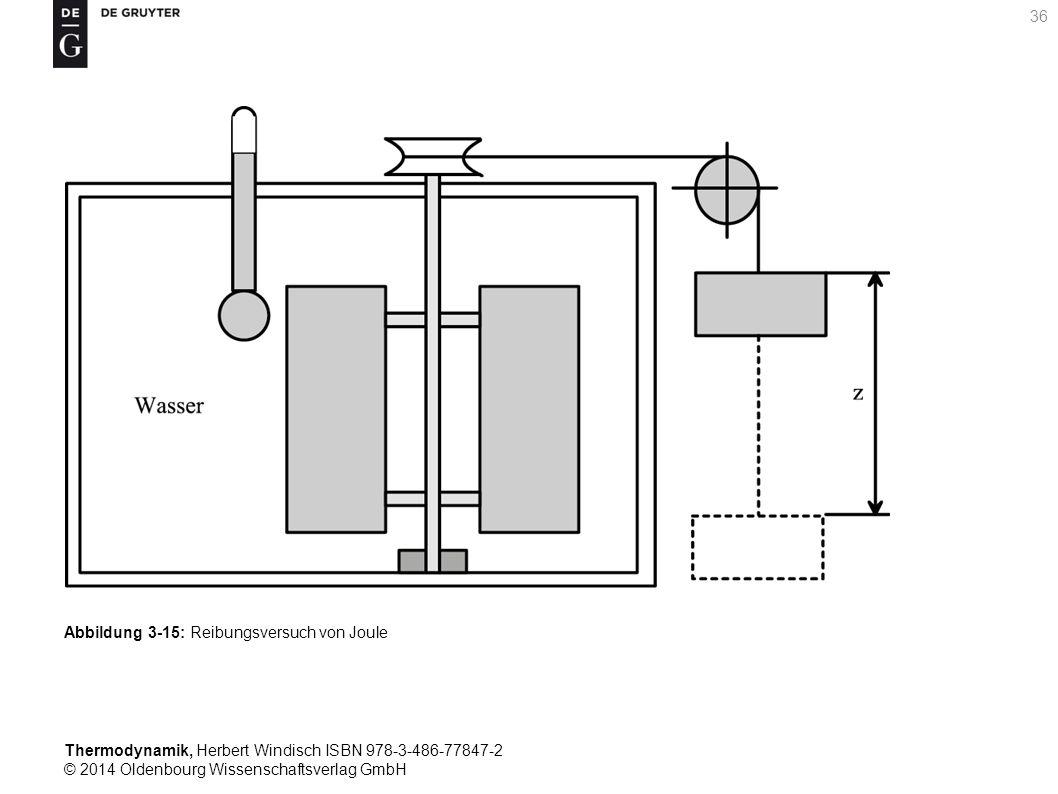 Thermodynamik, Herbert Windisch ISBN 978-3-486-77847-2 © 2014 Oldenbourg Wissenschaftsverlag GmbH 36 Abbildung 3-15: Reibungsversuch von Joule