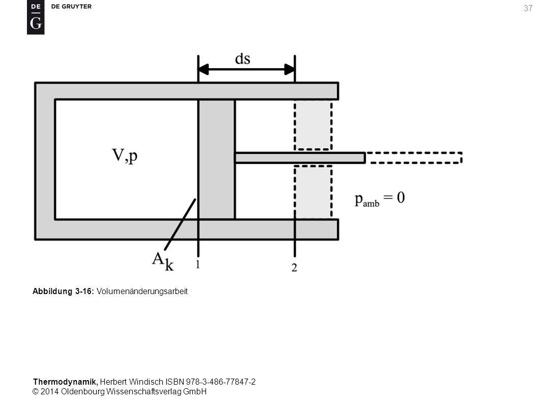 Thermodynamik, Herbert Windisch ISBN 978-3-486-77847-2 © 2014 Oldenbourg Wissenschaftsverlag GmbH 37 Abbildung 3-16: Volumenänderungsarbeit