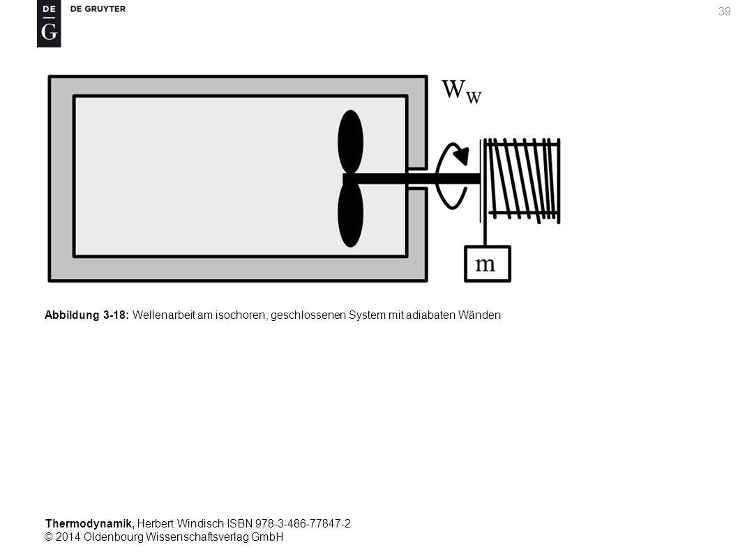 Thermodynamik, Herbert Windisch ISBN 978-3-486-77847-2 © 2014 Oldenbourg Wissenschaftsverlag GmbH 39 Abbildung 3-18: Wellenarbeit am isochoren, geschlossenen System mit adiabaten Wänden