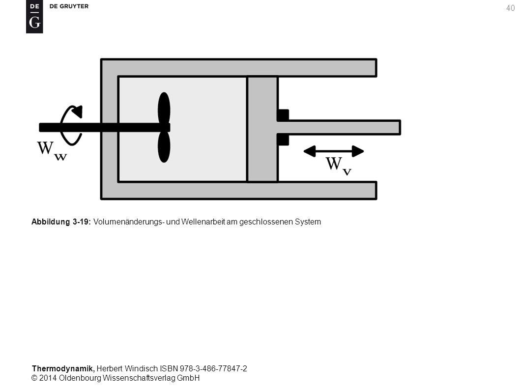 Thermodynamik, Herbert Windisch ISBN 978-3-486-77847-2 © 2014 Oldenbourg Wissenschaftsverlag GmbH 40 Abbildung 3-19: Volumenänderungs- und Wellenarbeit am geschlossenen System