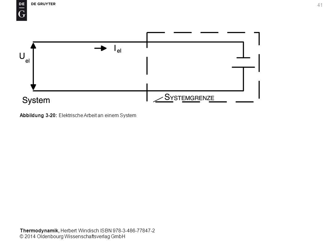 Thermodynamik, Herbert Windisch ISBN 978-3-486-77847-2 © 2014 Oldenbourg Wissenschaftsverlag GmbH 41 Abbildung 3-20: Elektrische Arbeit an einem System