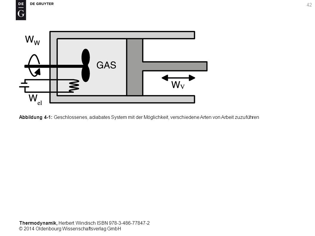 Thermodynamik, Herbert Windisch ISBN 978-3-486-77847-2 © 2014 Oldenbourg Wissenschaftsverlag GmbH 42 Abbildung 4-1: Geschlossenes, adiabates System mit der Möglichkeit, verschiedene Arten von Arbeit zuzufu ̈ hren
