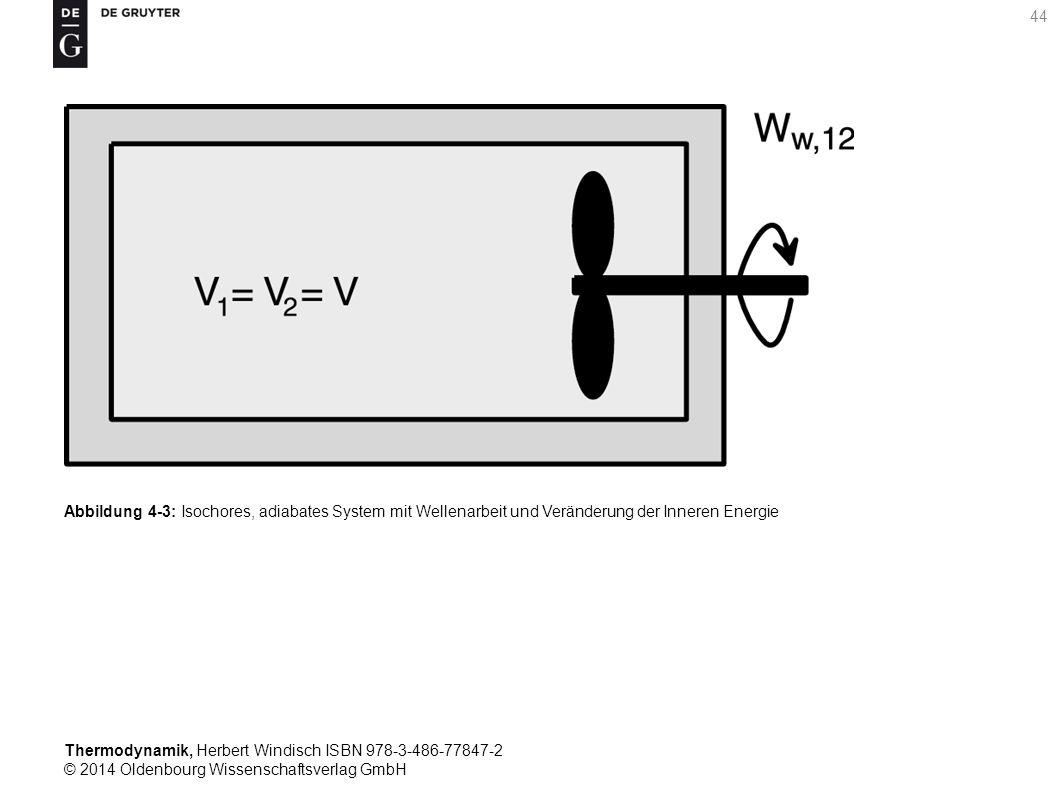 Thermodynamik, Herbert Windisch ISBN 978-3-486-77847-2 © 2014 Oldenbourg Wissenschaftsverlag GmbH 44 Abbildung 4-3: Isochores, adiabates System mit Wellenarbeit und Veränderung der Inneren Energie