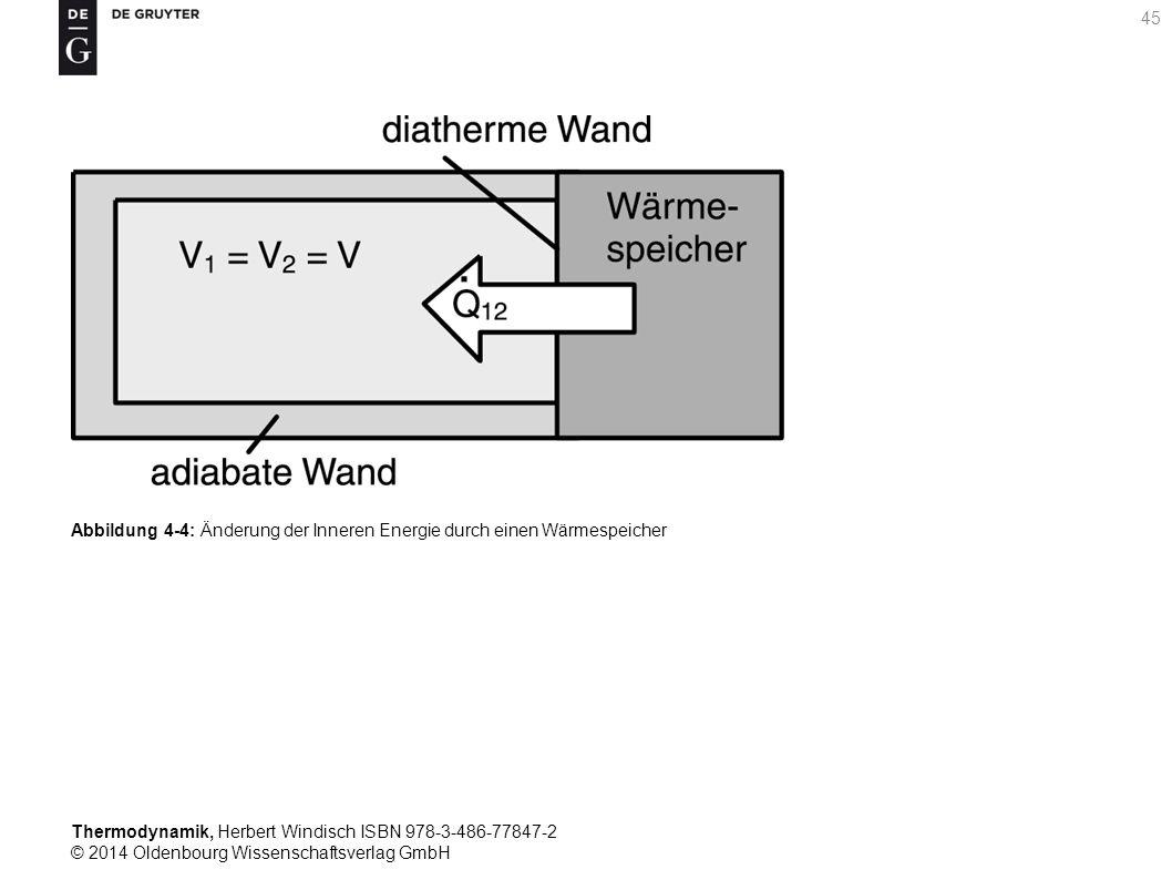 Thermodynamik, Herbert Windisch ISBN 978-3-486-77847-2 © 2014 Oldenbourg Wissenschaftsverlag GmbH 45 Abbildung 4-4: Änderung der Inneren Energie durch einen Wärmespeicher