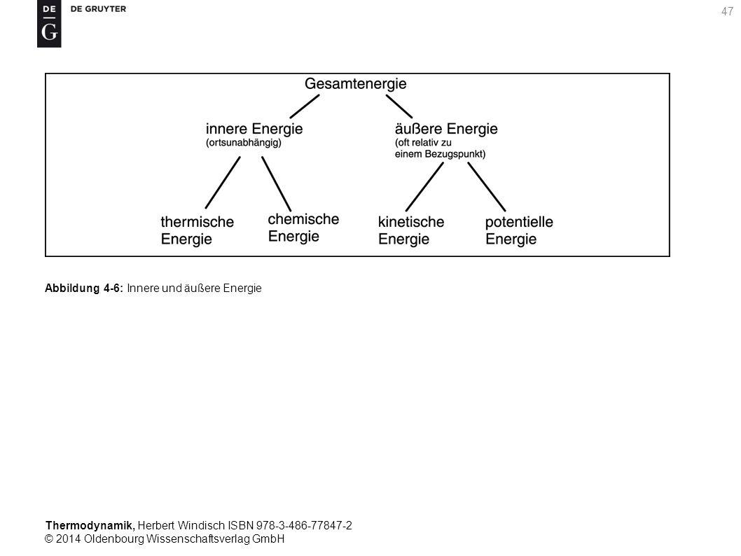 Thermodynamik, Herbert Windisch ISBN 978-3-486-77847-2 © 2014 Oldenbourg Wissenschaftsverlag GmbH 47 Abbildung 4-6: Innere und äußere Energie