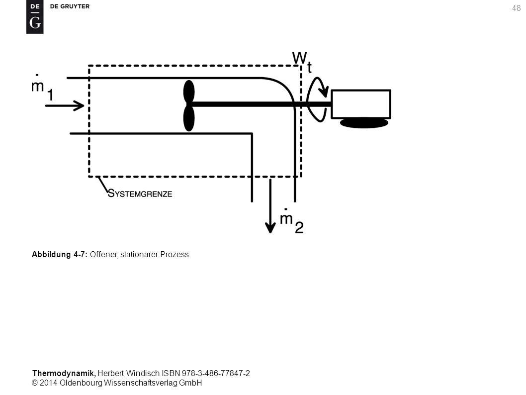 Thermodynamik, Herbert Windisch ISBN 978-3-486-77847-2 © 2014 Oldenbourg Wissenschaftsverlag GmbH 48 Abbildung 4-7: Offener, stationärer Prozess