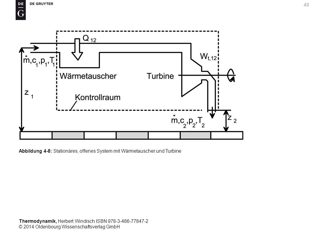 Thermodynamik, Herbert Windisch ISBN 978-3-486-77847-2 © 2014 Oldenbourg Wissenschaftsverlag GmbH 49 Abbildung 4-8: Stationäres, offenes System mit Wärmetauscher und Turbine