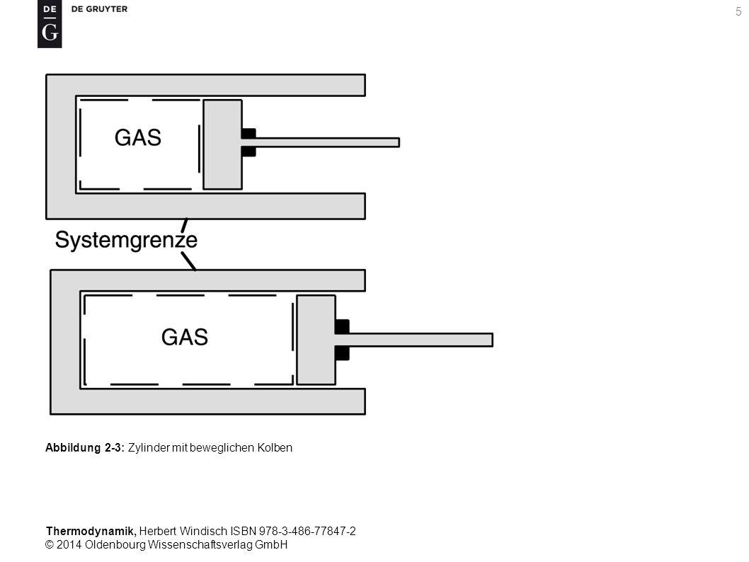 Thermodynamik, Herbert Windisch ISBN 978-3-486-77847-2 © 2014 Oldenbourg Wissenschaftsverlag GmbH 5 Abbildung 2-3: Zylinder mit beweglichen Kolben
