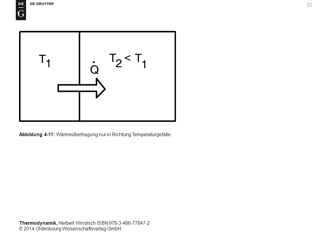 Thermodynamik, Herbert Windisch ISBN 978-3-486-77847-2 © 2014 Oldenbourg Wissenschaftsverlag GmbH 52 Abbildung 4-11: Wärmeu ̈ bertragung nur in Richtung Temperaturgefälle