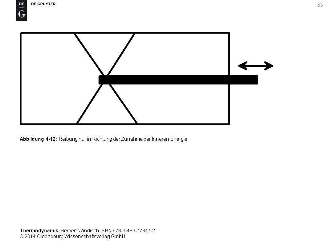 Thermodynamik, Herbert Windisch ISBN 978-3-486-77847-2 © 2014 Oldenbourg Wissenschaftsverlag GmbH 53 Abbildung 4-12: Reibung nur in Richtung der Zunahme der Inneren Energie