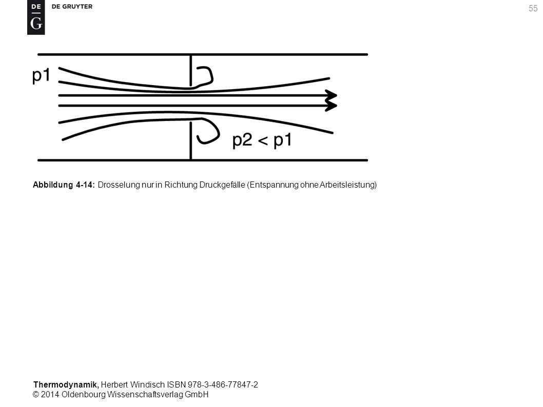 Thermodynamik, Herbert Windisch ISBN 978-3-486-77847-2 © 2014 Oldenbourg Wissenschaftsverlag GmbH 55 Abbildung 4-14: Drosselung nur in Richtung Druckgefälle (Entspannung ohne Arbeitsleistung)
