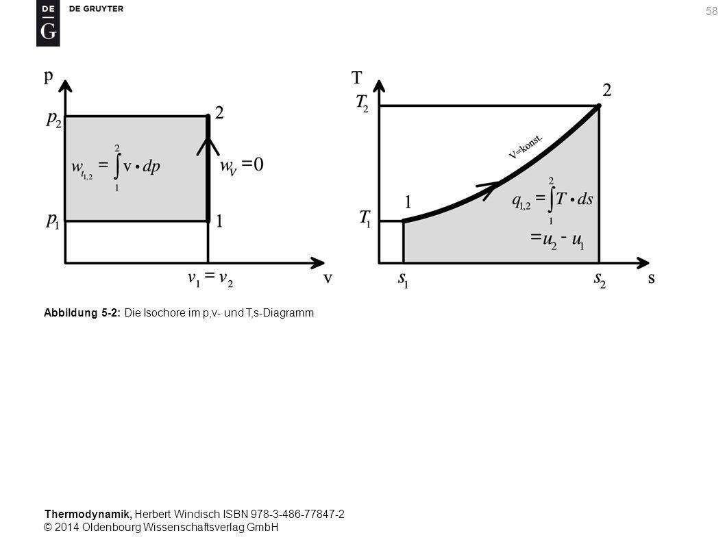 Thermodynamik, Herbert Windisch ISBN 978-3-486-77847-2 © 2014 Oldenbourg Wissenschaftsverlag GmbH 58 Abbildung 5-2: Die Isochore im p,v- und T,s-Diagramm