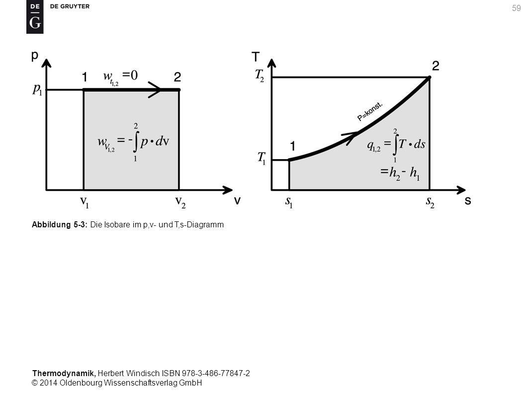 Thermodynamik, Herbert Windisch ISBN 978-3-486-77847-2 © 2014 Oldenbourg Wissenschaftsverlag GmbH 59 Abbildung 5-3: Die Isobare im p,v- und T,s-Diagramm