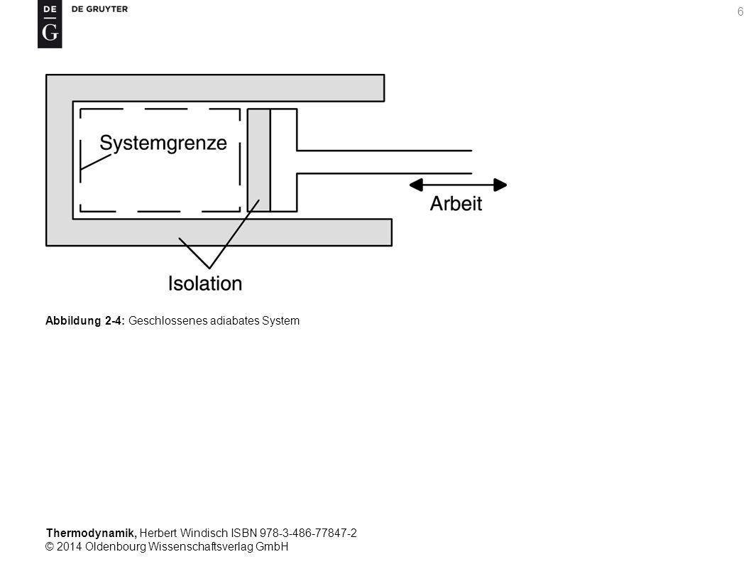 Thermodynamik, Herbert Windisch ISBN 978-3-486-77847-2 © 2014 Oldenbourg Wissenschaftsverlag GmbH 6 Abbildung 2-4: Geschlossenes adiabates System