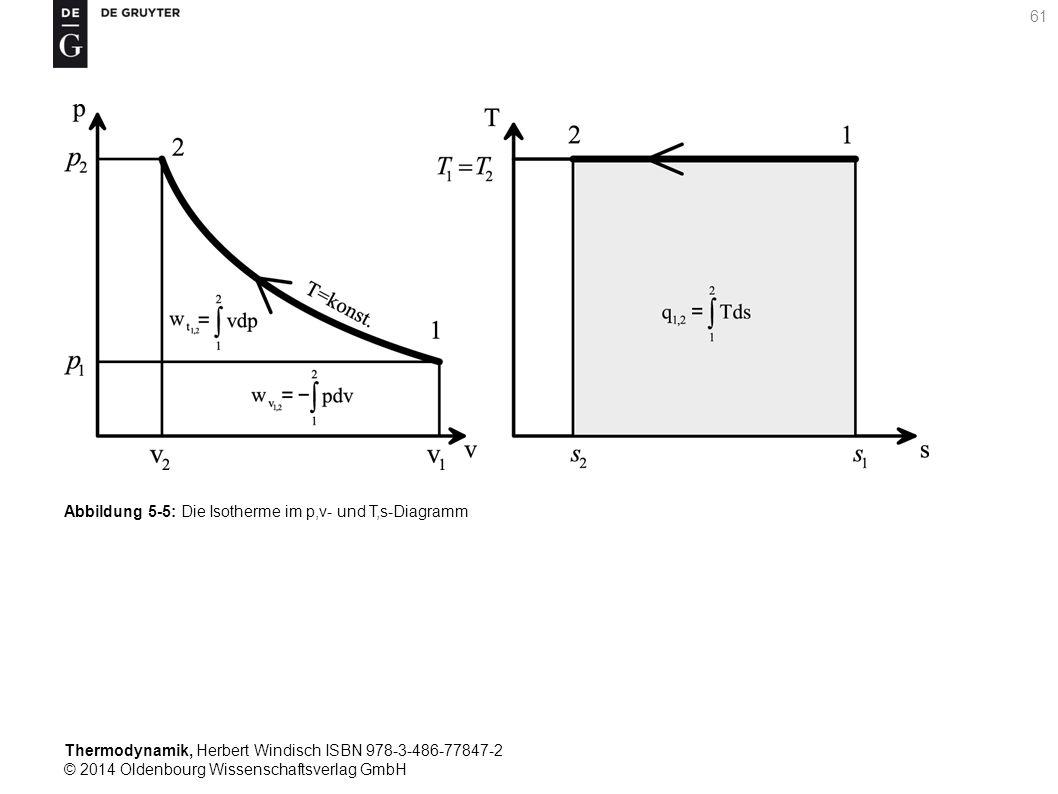 Thermodynamik, Herbert Windisch ISBN 978-3-486-77847-2 © 2014 Oldenbourg Wissenschaftsverlag GmbH 61 Abbildung 5-5: Die Isotherme im p,v- und T,s-Diagramm