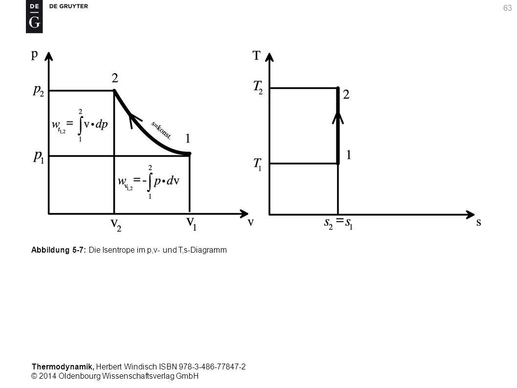 Thermodynamik, Herbert Windisch ISBN 978-3-486-77847-2 © 2014 Oldenbourg Wissenschaftsverlag GmbH 63 Abbildung 5-7: Die Isentrope im p,v- und T,s-Diagramm