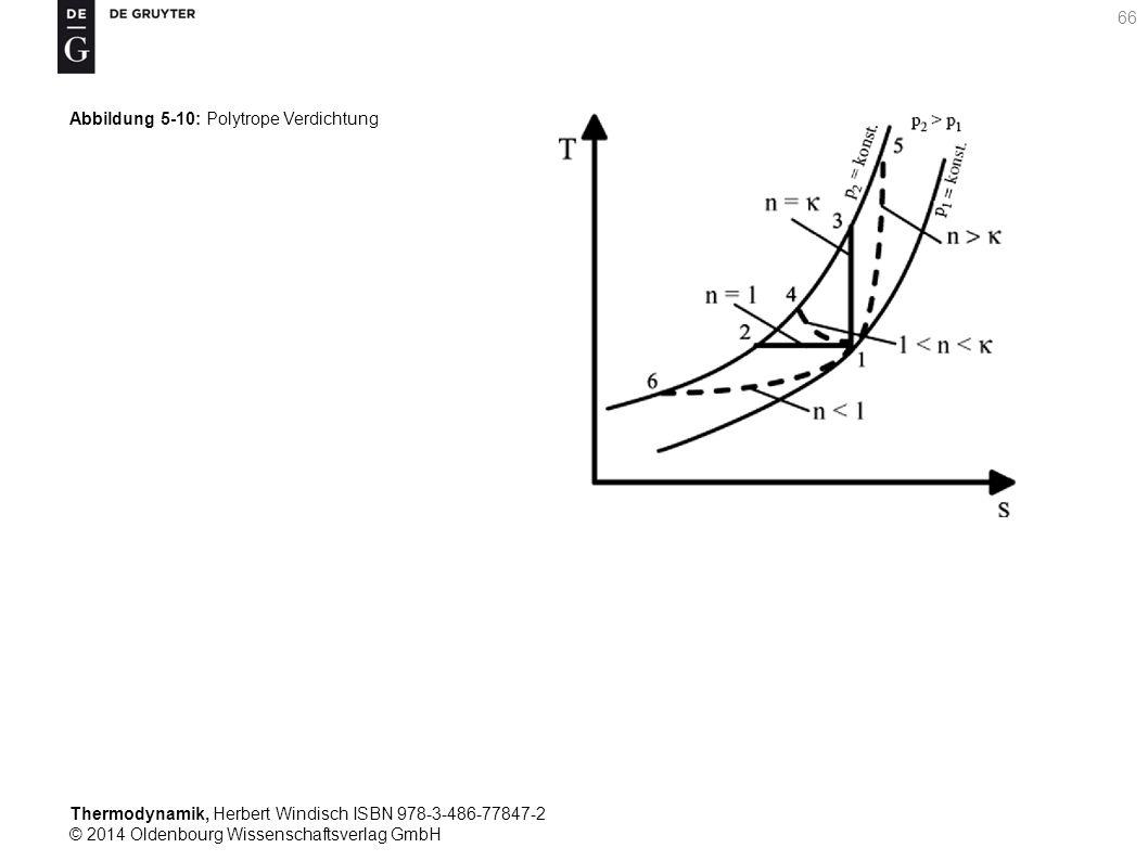 Thermodynamik, Herbert Windisch ISBN 978-3-486-77847-2 © 2014 Oldenbourg Wissenschaftsverlag GmbH 66 Abbildung 5-10: Polytrope Verdichtung