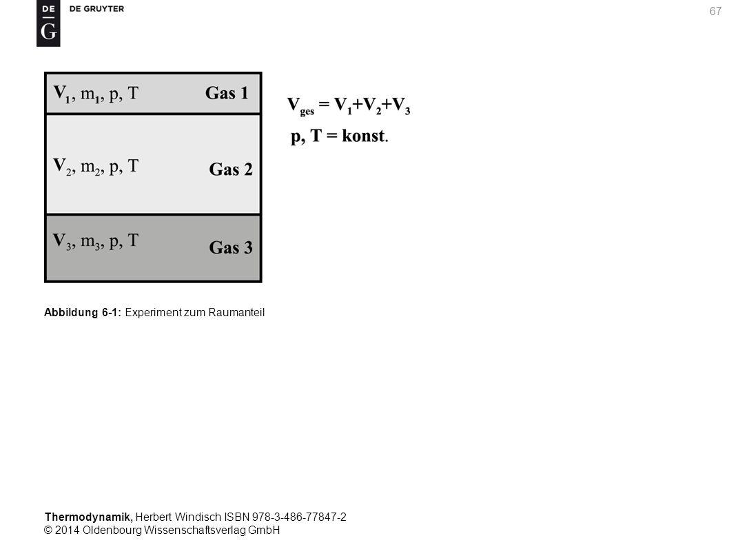 Thermodynamik, Herbert Windisch ISBN 978-3-486-77847-2 © 2014 Oldenbourg Wissenschaftsverlag GmbH 67 Abbildung 6-1: Experiment zum Raumanteil