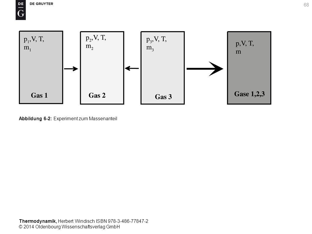 Thermodynamik, Herbert Windisch ISBN 978-3-486-77847-2 © 2014 Oldenbourg Wissenschaftsverlag GmbH 68 Abbildung 6-2: Experiment zum Massenanteil