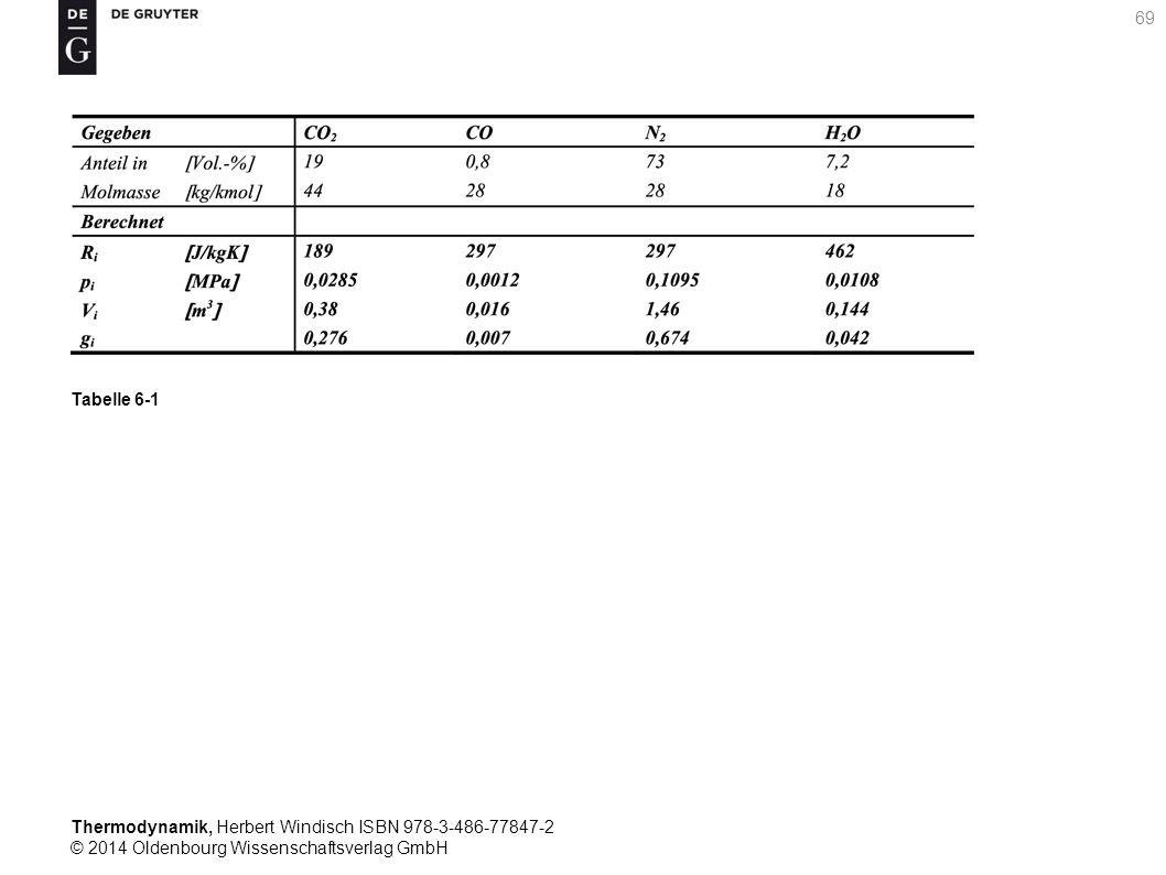 Thermodynamik, Herbert Windisch ISBN 978-3-486-77847-2 © 2014 Oldenbourg Wissenschaftsverlag GmbH 69 Tabelle 6-1