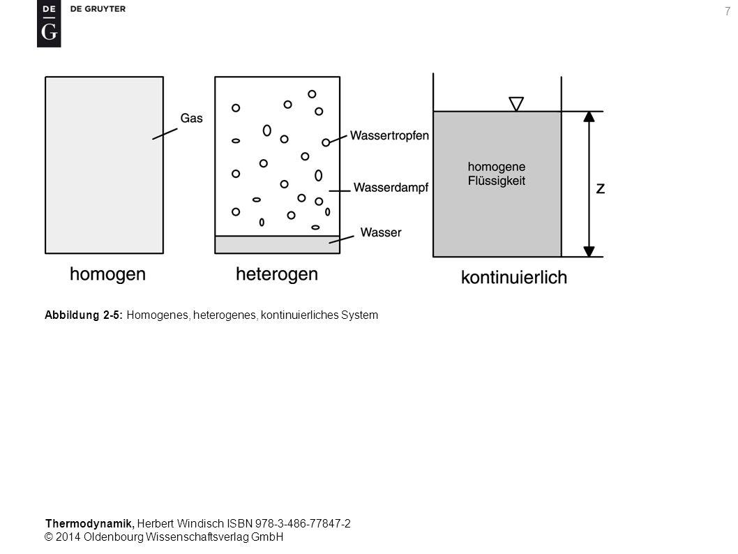 Thermodynamik, Herbert Windisch ISBN 978-3-486-77847-2 © 2014 Oldenbourg Wissenschaftsverlag GmbH 7 Abbildung 2-5: Homogenes, heterogenes, kontinuierliches System