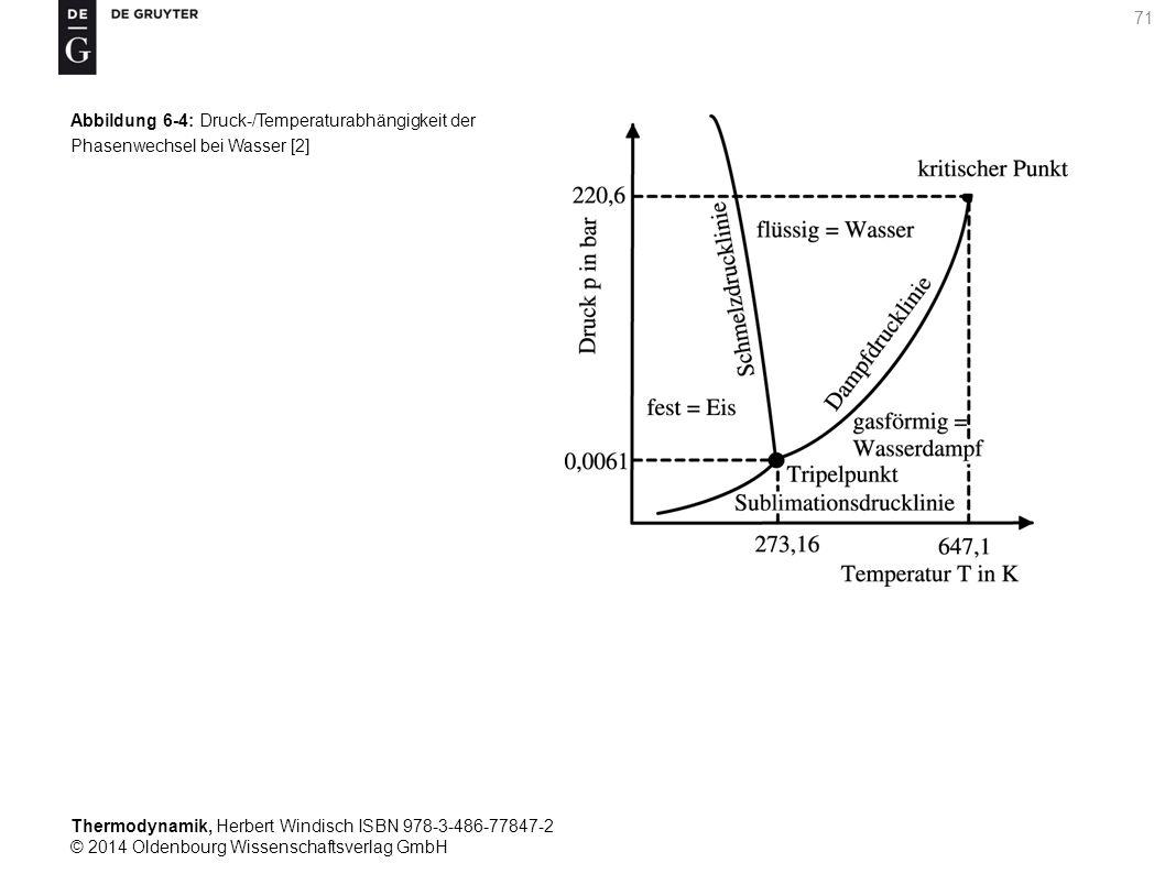 Thermodynamik, Herbert Windisch ISBN 978-3-486-77847-2 © 2014 Oldenbourg Wissenschaftsverlag GmbH 71 Abbildung 6-4: Druck-/Temperaturabhängigkeit der Phasenwechsel bei Wasser [2]