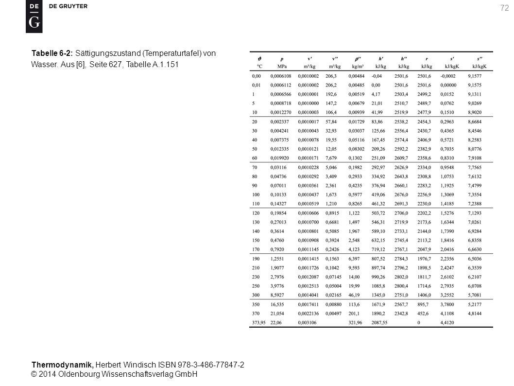 Thermodynamik, Herbert Windisch ISBN 978-3-486-77847-2 © 2014 Oldenbourg Wissenschaftsverlag GmbH 72 Tabelle 6-2: Sättigungszustand (Temperaturtafel) von Wasser.