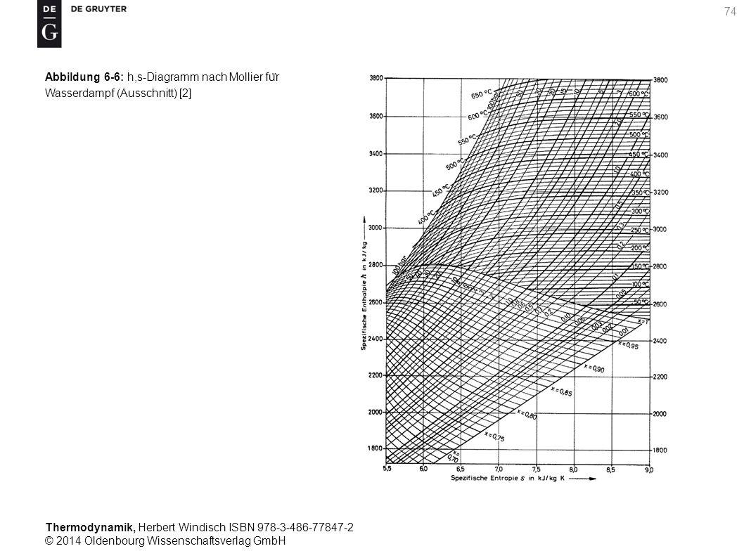Thermodynamik, Herbert Windisch ISBN 978-3-486-77847-2 © 2014 Oldenbourg Wissenschaftsverlag GmbH 74 Abbildung 6-6: h,s-Diagramm nach Mollier fu ̈ r Wasserdampf (Ausschnitt) [2]