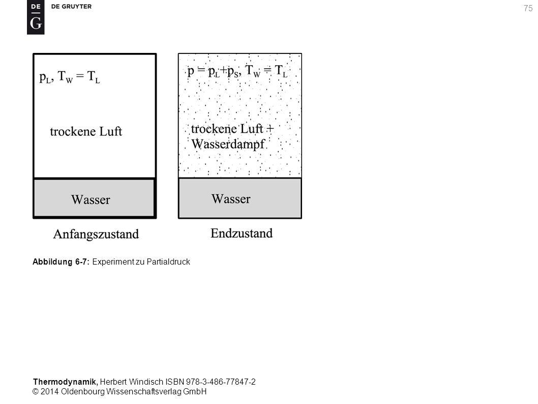 Thermodynamik, Herbert Windisch ISBN 978-3-486-77847-2 © 2014 Oldenbourg Wissenschaftsverlag GmbH 75 Abbildung 6-7: Experiment zu Partialdruck