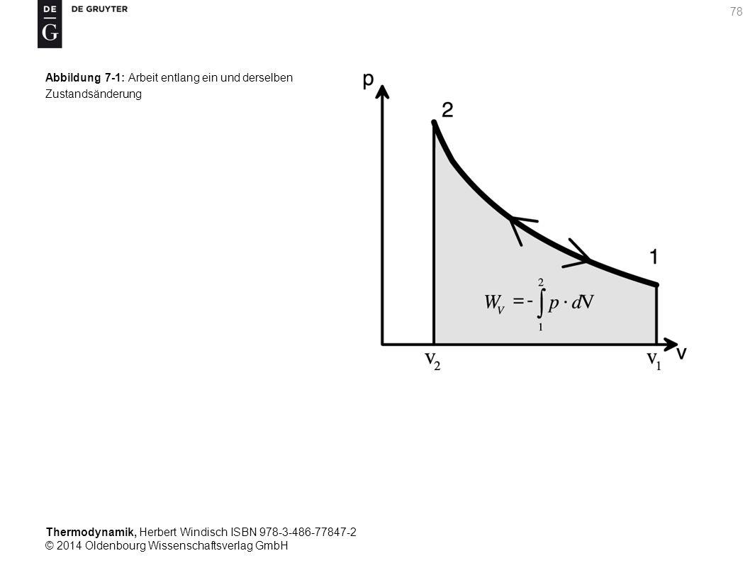 Thermodynamik, Herbert Windisch ISBN 978-3-486-77847-2 © 2014 Oldenbourg Wissenschaftsverlag GmbH 78 Abbildung 7-1: Arbeit entlang ein und derselben Zustandsänderung