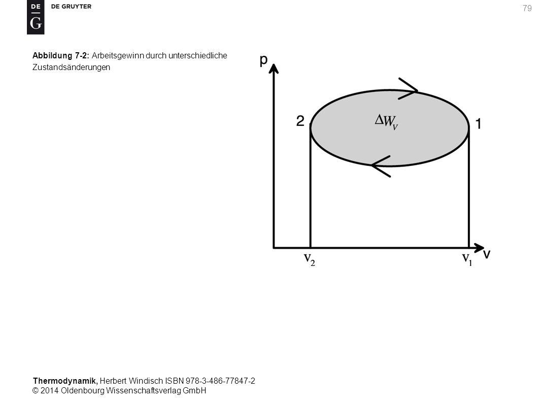 Thermodynamik, Herbert Windisch ISBN 978-3-486-77847-2 © 2014 Oldenbourg Wissenschaftsverlag GmbH 79 Abbildung 7-2: Arbeitsgewinn durch unterschiedliche Zustandsänderungen