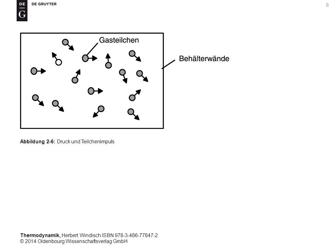 Thermodynamik, Herbert Windisch ISBN 978-3-486-77847-2 © 2014 Oldenbourg Wissenschaftsverlag GmbH 8 Abbildung 2-6: Druck und Teilchenimpuls