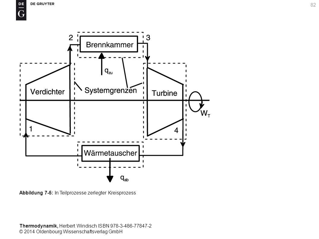 Thermodynamik, Herbert Windisch ISBN 978-3-486-77847-2 © 2014 Oldenbourg Wissenschaftsverlag GmbH 82 Abbildung 7-5: In Teilprozesse zerlegter Kreisprozess